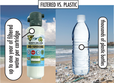 Filtered vs. plastic